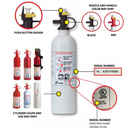 Pindicator Fire Extinguishers